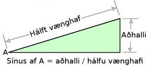 dihedral2